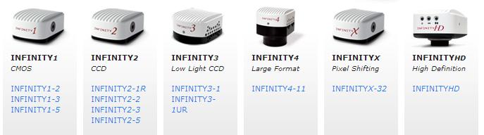 Lumenera INFINTY Warranty
