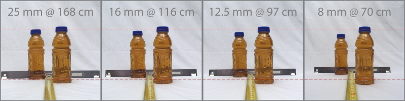 Focal Length Comparison