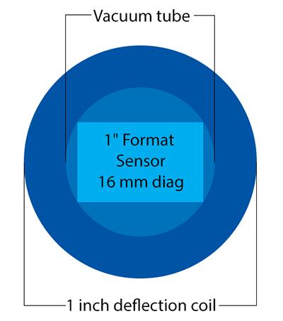 Vaccuum tube