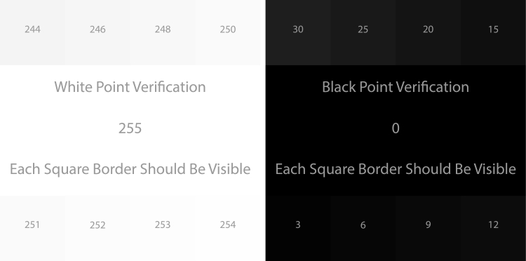 White and Black Point Verification